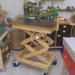 For a better understanding, use the automatic translation | WoodWorking