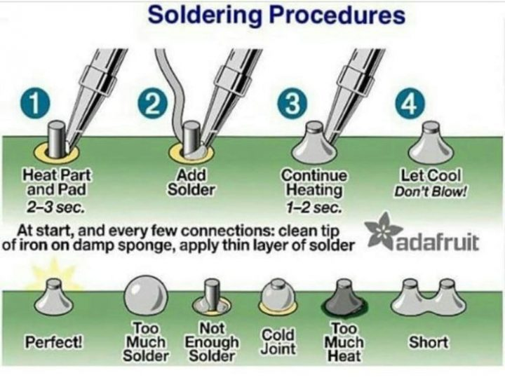 WELDING PROCEDURES | Diy and Crafts