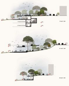 Architecture Projects | Architectures