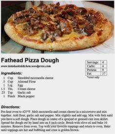 Fathead Pizza Dough | New Recipes