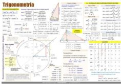 trigonometry formulas | Architectures