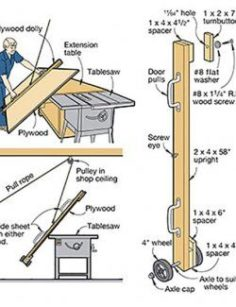 Table saw accessories | Page 2 | Wood Magazine | WoodWorking
